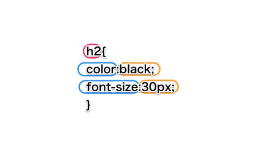 【CSS入門】初心者がコーディングする時の書き方・注意点